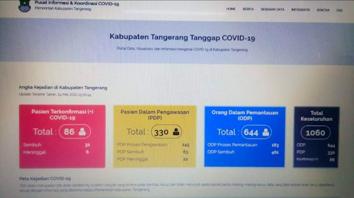 Imbas PSBB di Kabupaten Tangerang, Covid-19 Stagnan dan Melambat